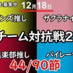 [麻雀]推しチーム対抗戦2020 44/90節 ド×サ×格×パ