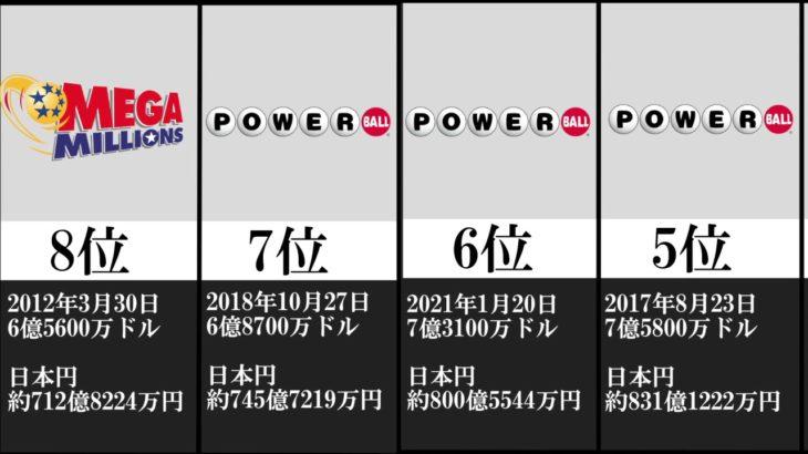 アメリカ宝くじ高額当選ランキング【ランキング動画】